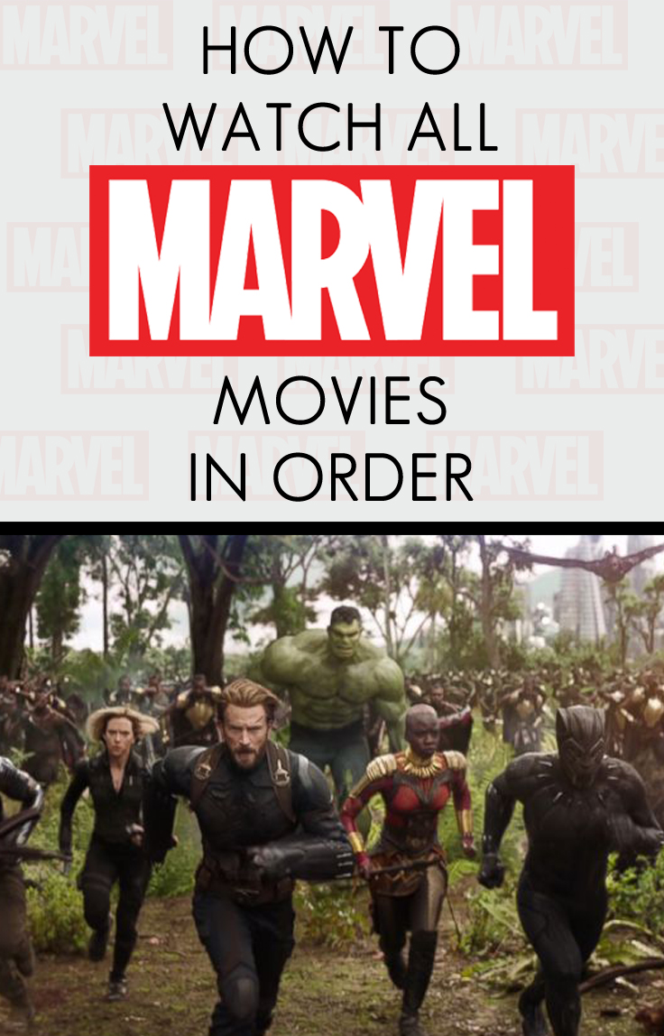 How to Watch All MARVEL Movies in Order